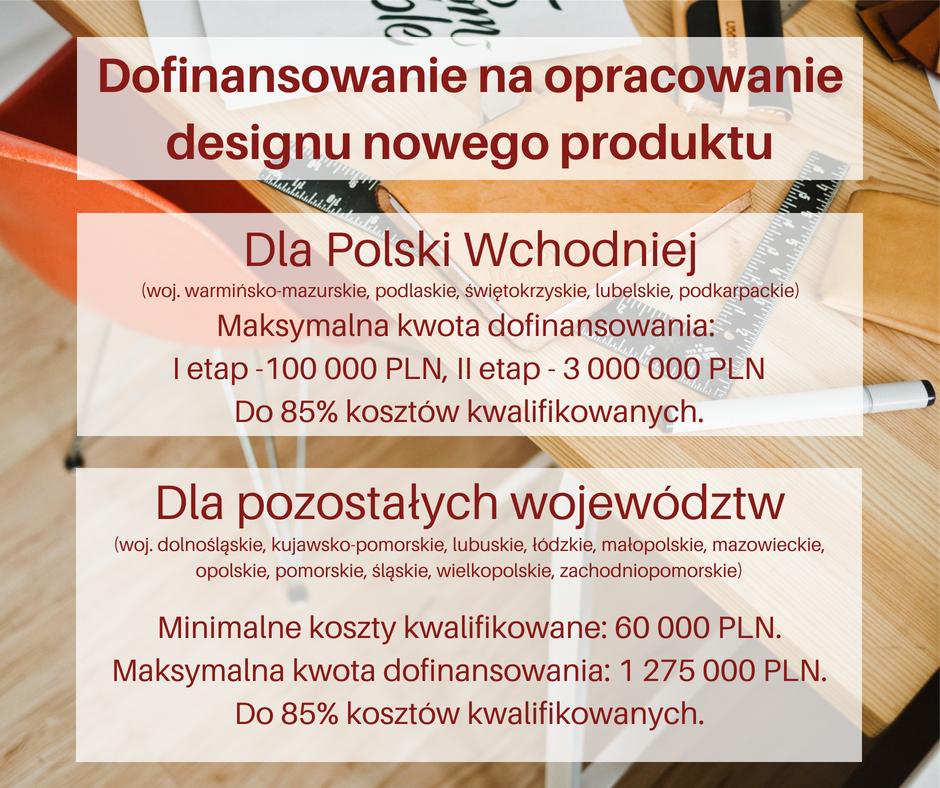 dofinansowanie design grafika